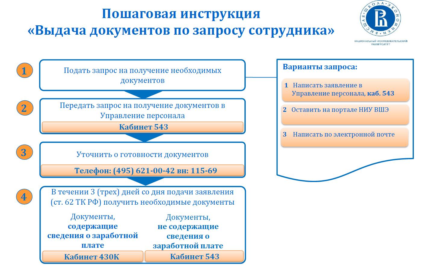 Высшая школа экономики сотрудники бухгалтерии подготовку декларации 3 ндфл